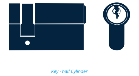 Cylinder Lock.