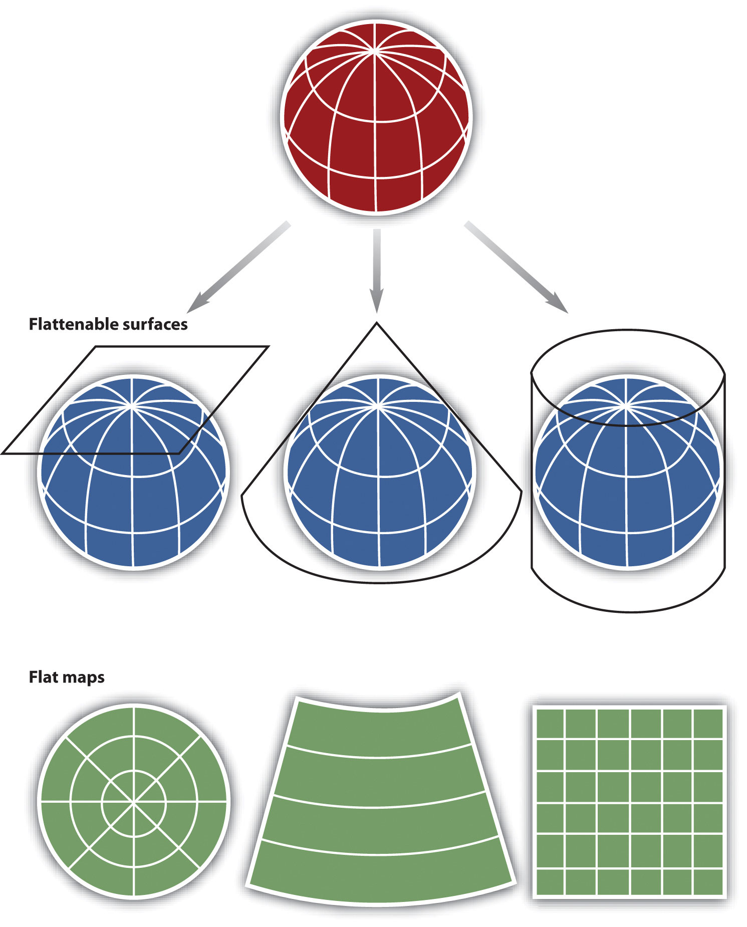 Map Scale, Coordinate Systems, and Map Projections.