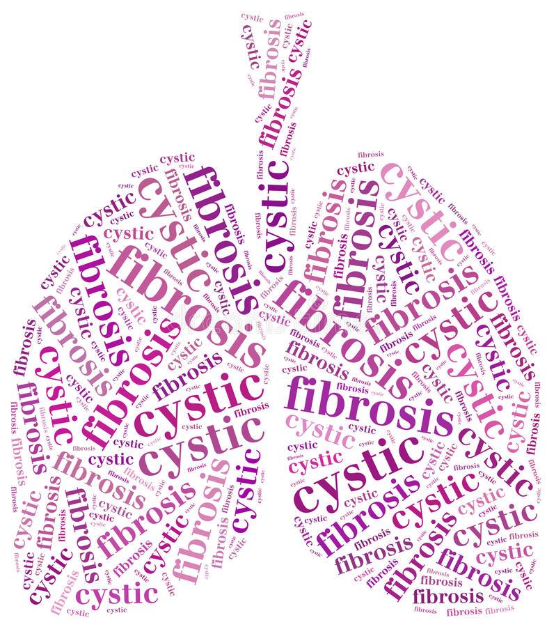 Cystic Fibrosis Stock Illustrations.