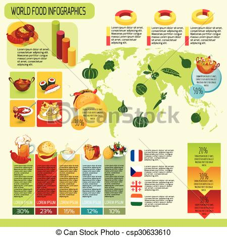 Clipart Vector of czech food.