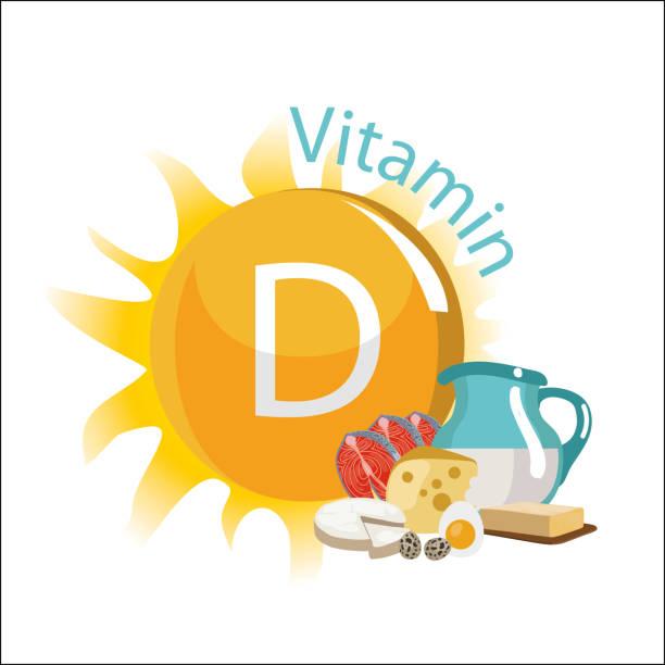 Best Vitamin D Illustrations, Royalty.
