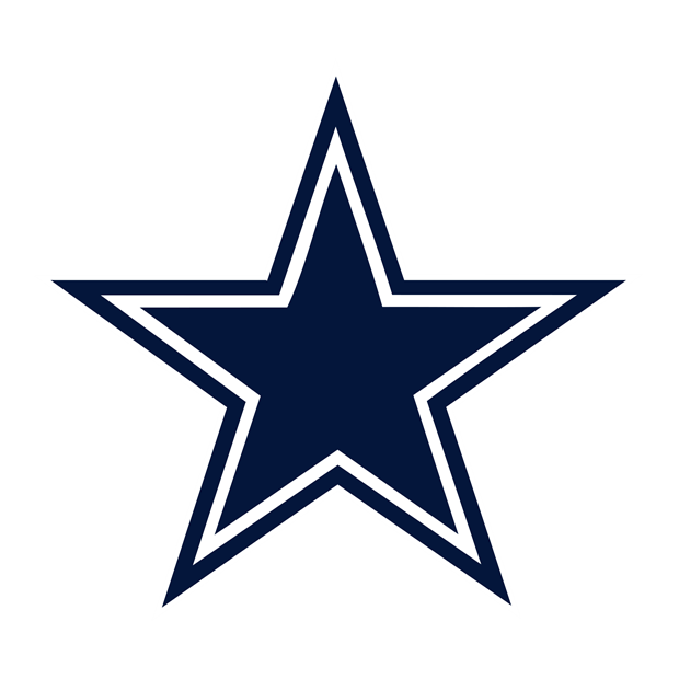 Dallas Cowboys Football News.