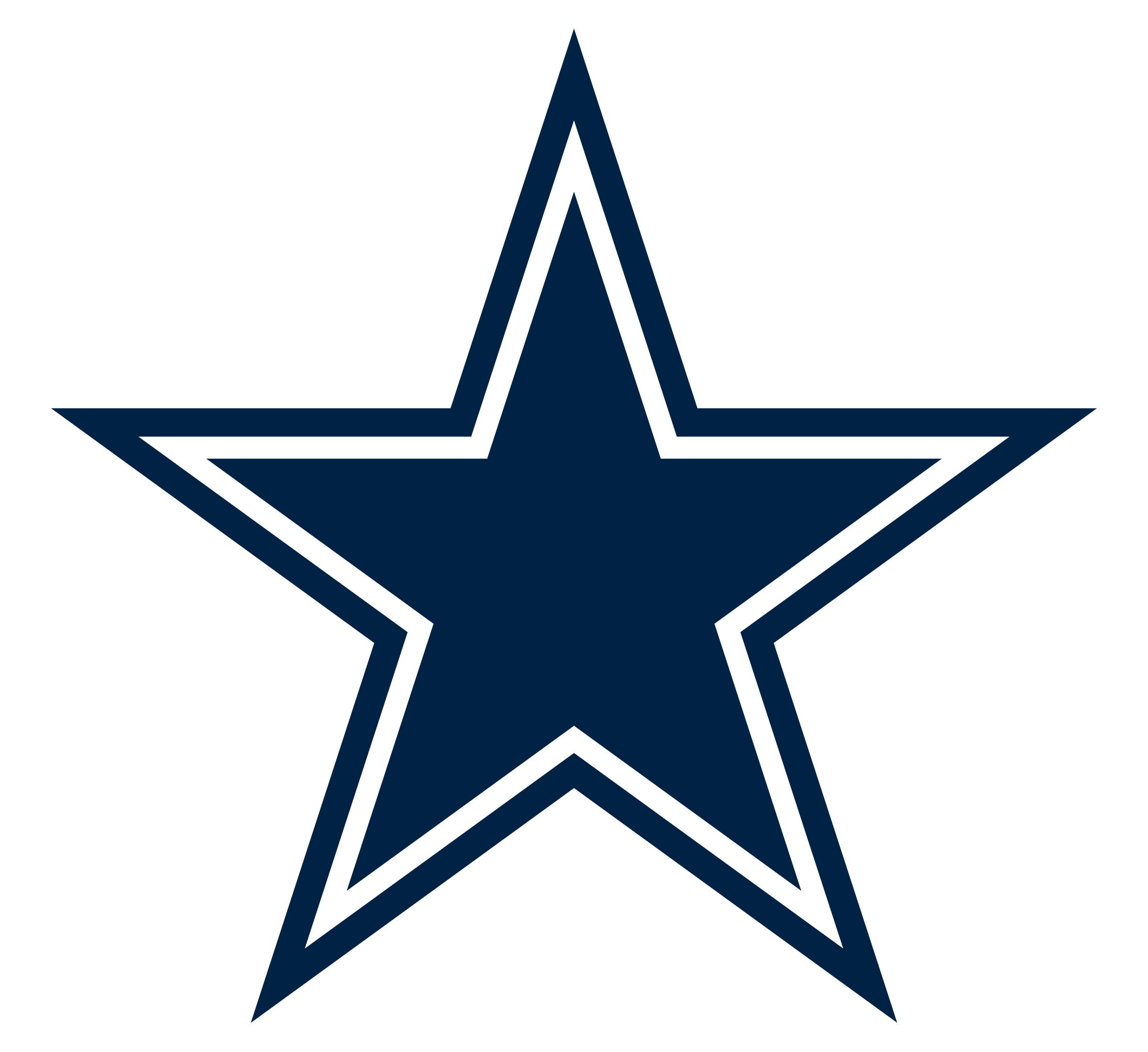 Dallas Cowboys Logo PNG Transparent & SVG Vector.