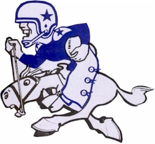 History of the Dallas Cowboys timeline.