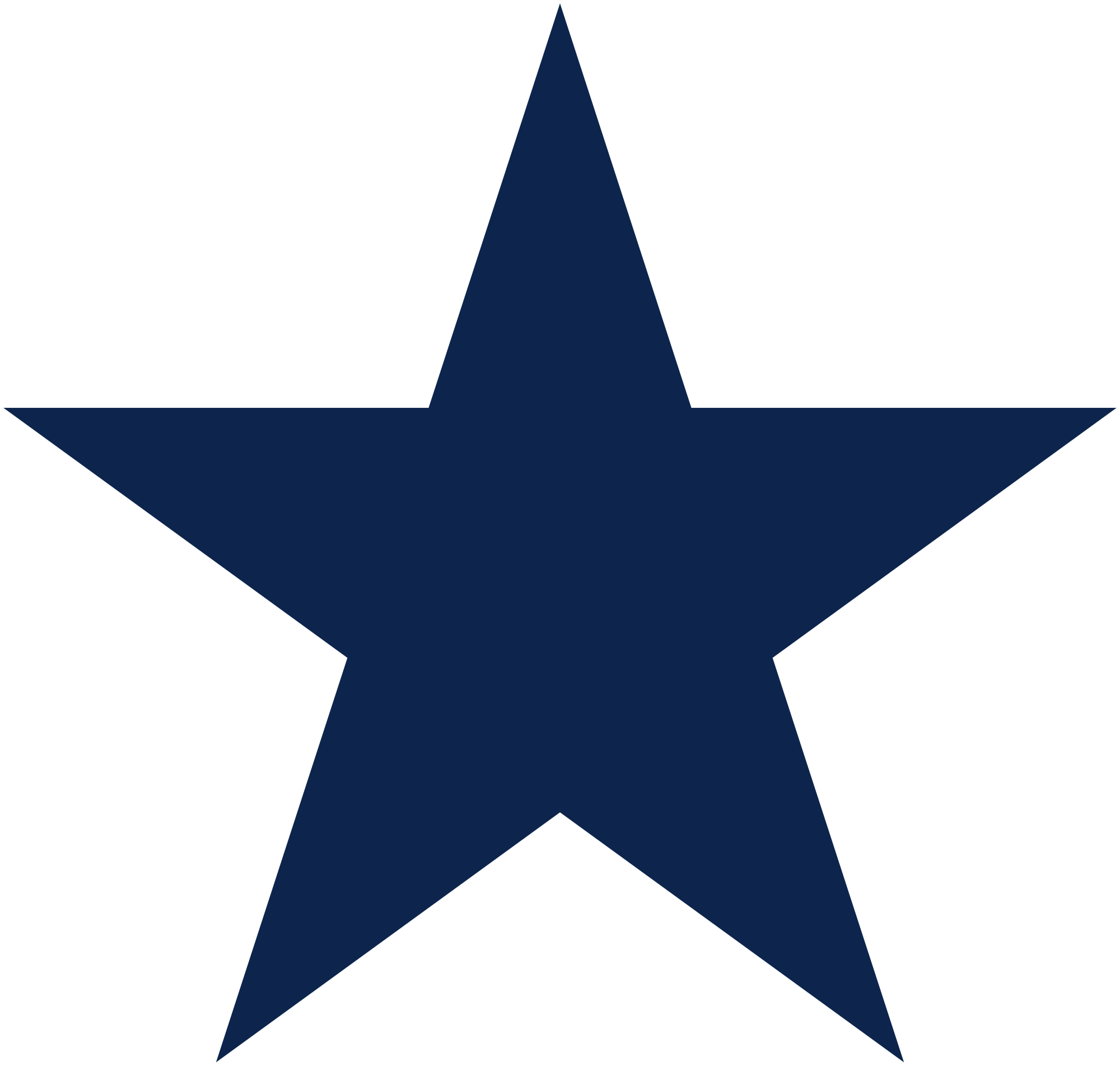 Dallas cowboys clipart free download on png.