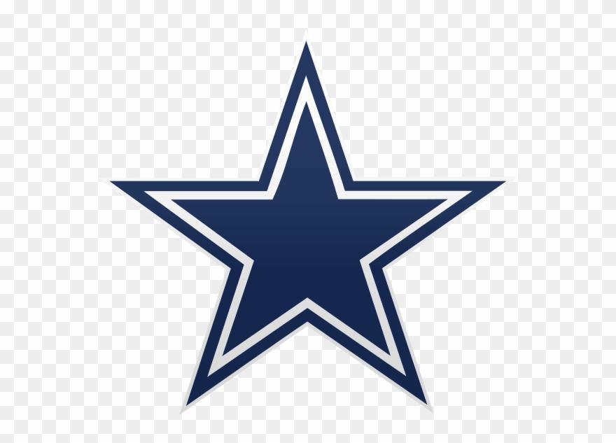 Dallas Cowboys Transactions.