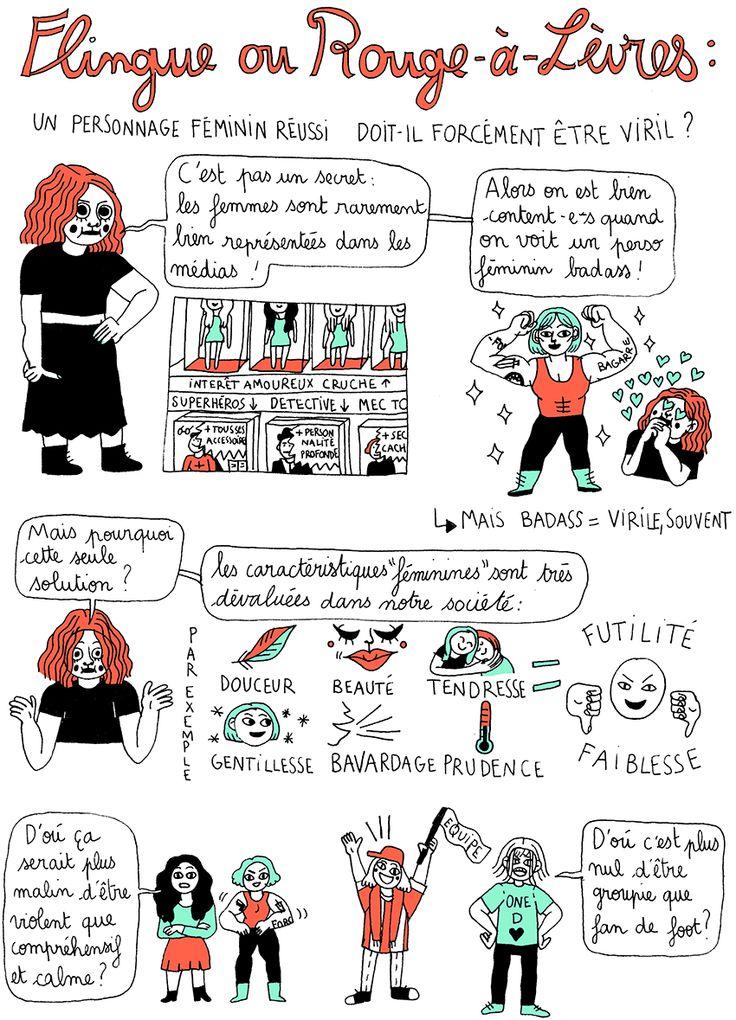 1000+ ideas about Les Personnages on Pinterest.