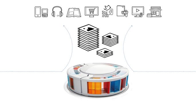 Digital Asset Management by OpenText.