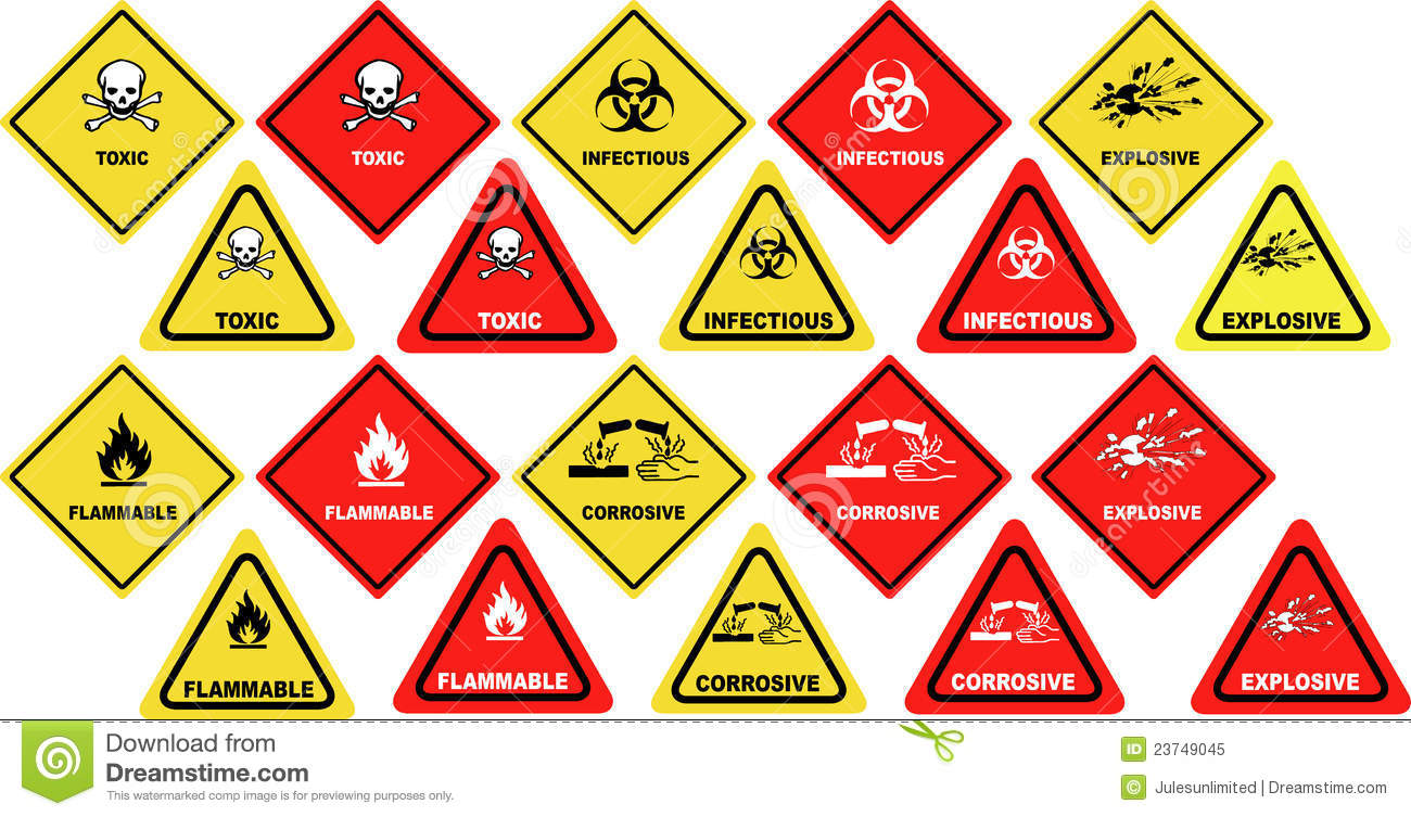 Dangerous Goods Warning Signs.