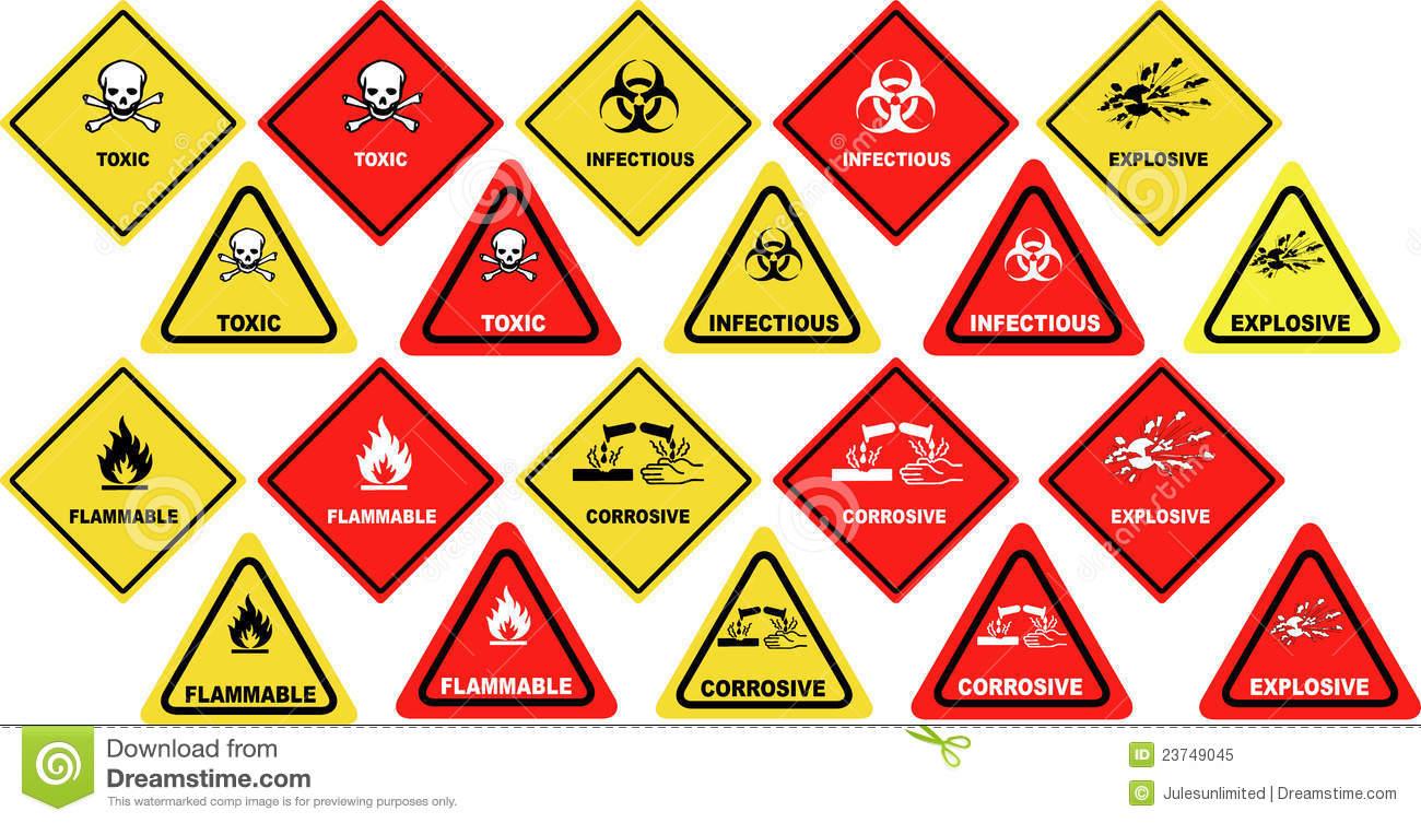 Dangerous Goods Warning Signs.