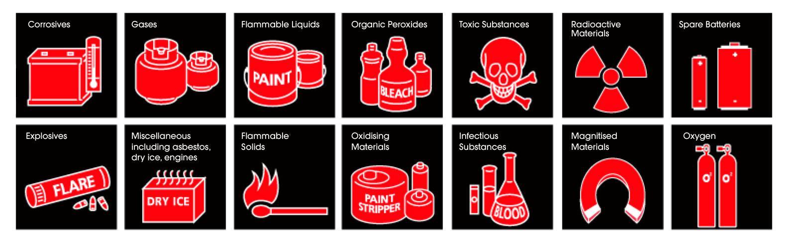 Dangerous Goods.
