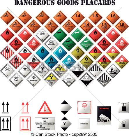 Dangerous goods clipart #15