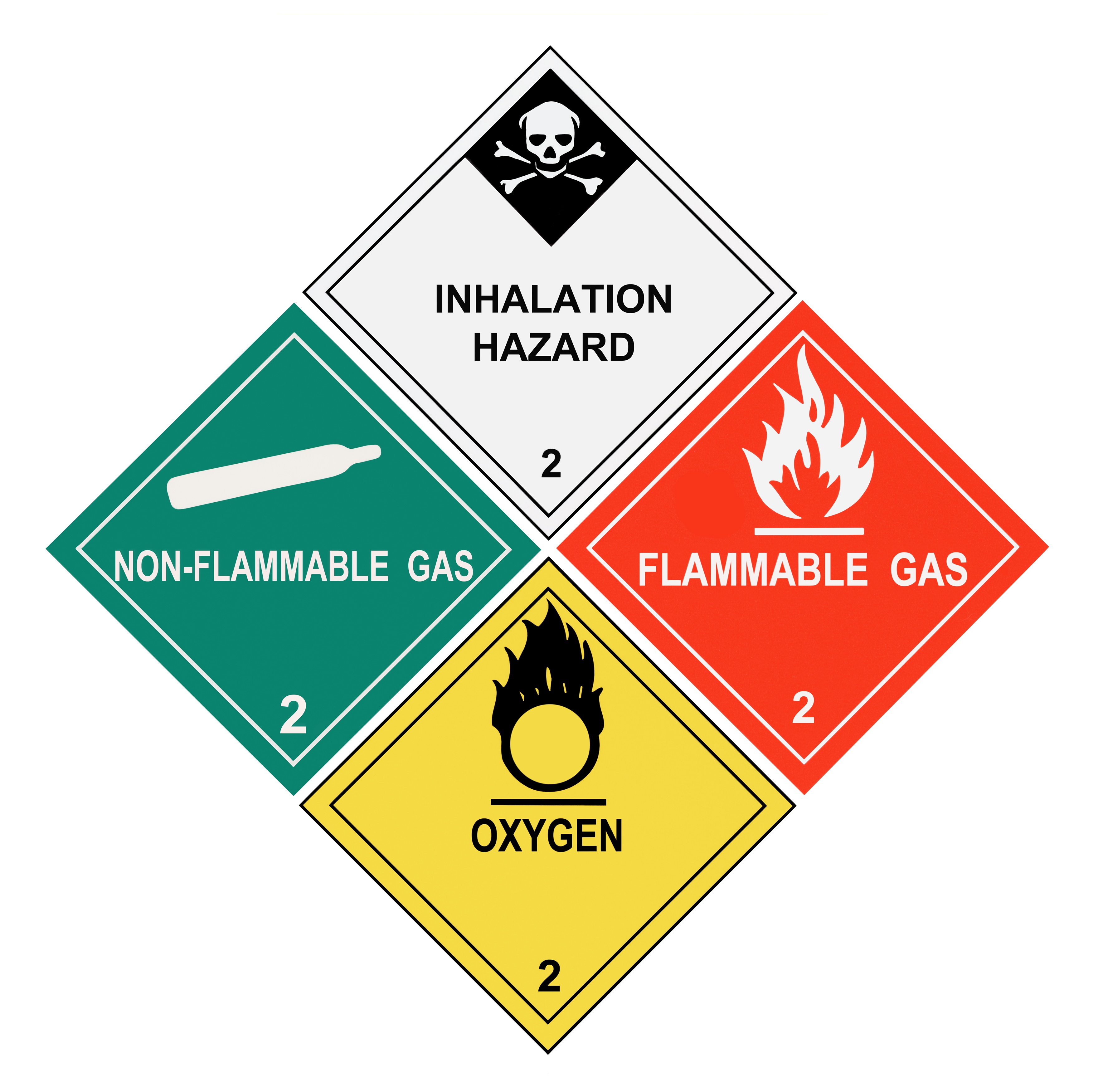IATA Publishes Addendum 57th Edition Dangerous Goods Regulations DGR.