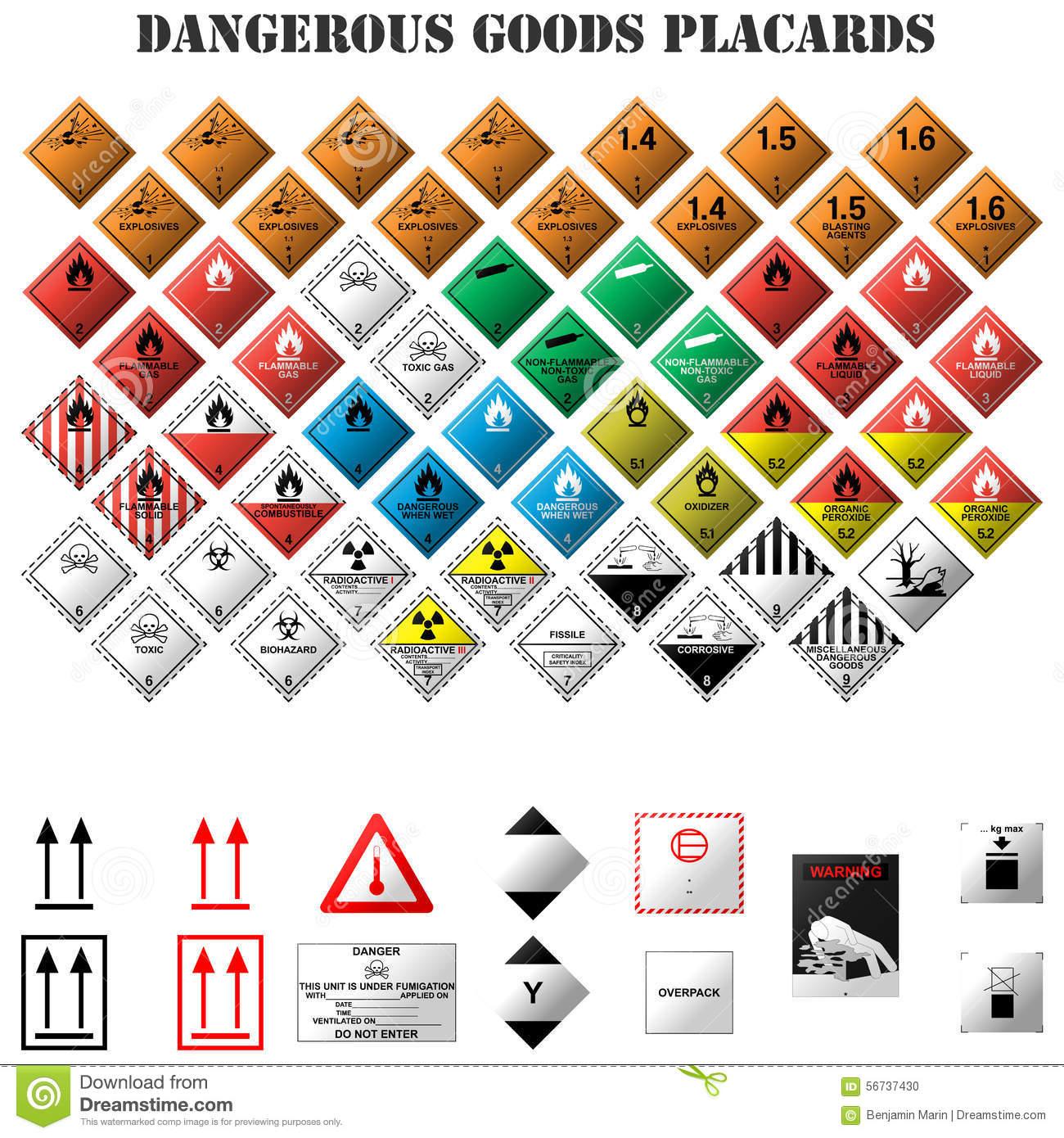 Dangerous Goods Placards Stock Photo.