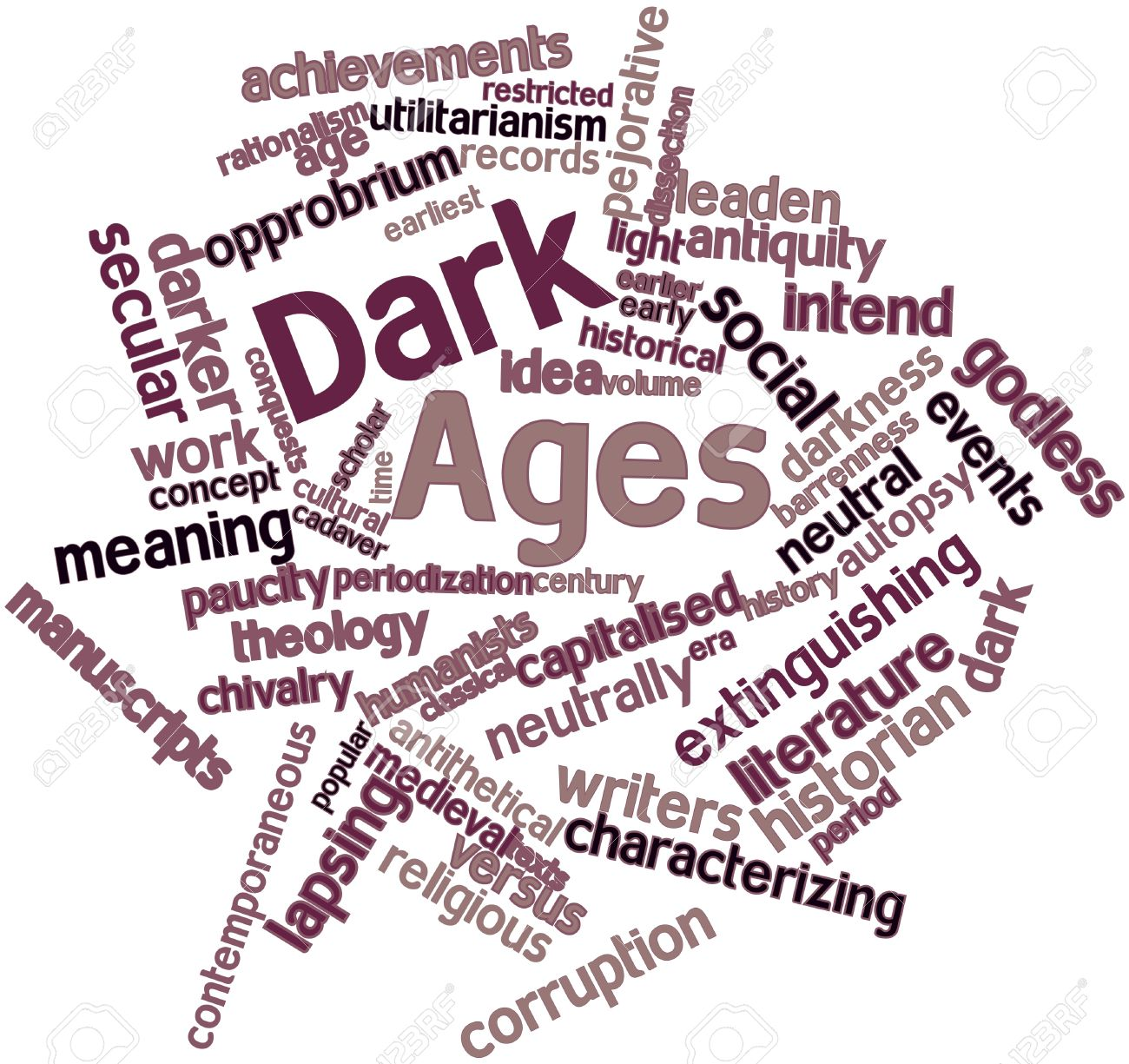 Abstract Word Cloud For Dark Ages With Related Tags And Terms.