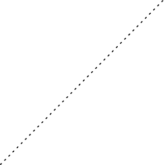 Dashed Lines Png Vector, Clipart, PSD.
