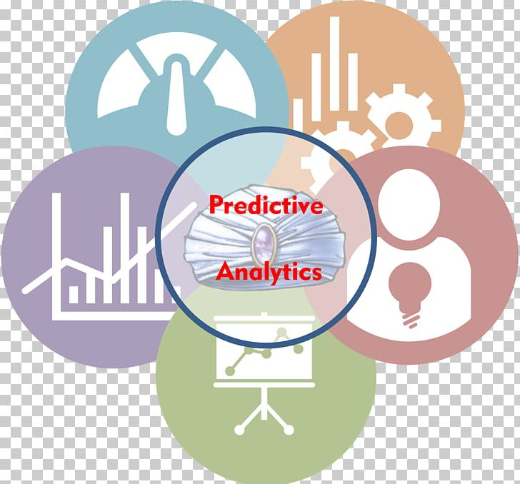 Predictive Analytics Data Analysis Predictive Modelling Business PNG.
