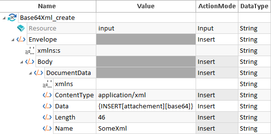 Base64 encoding and decoding of XML elements.
