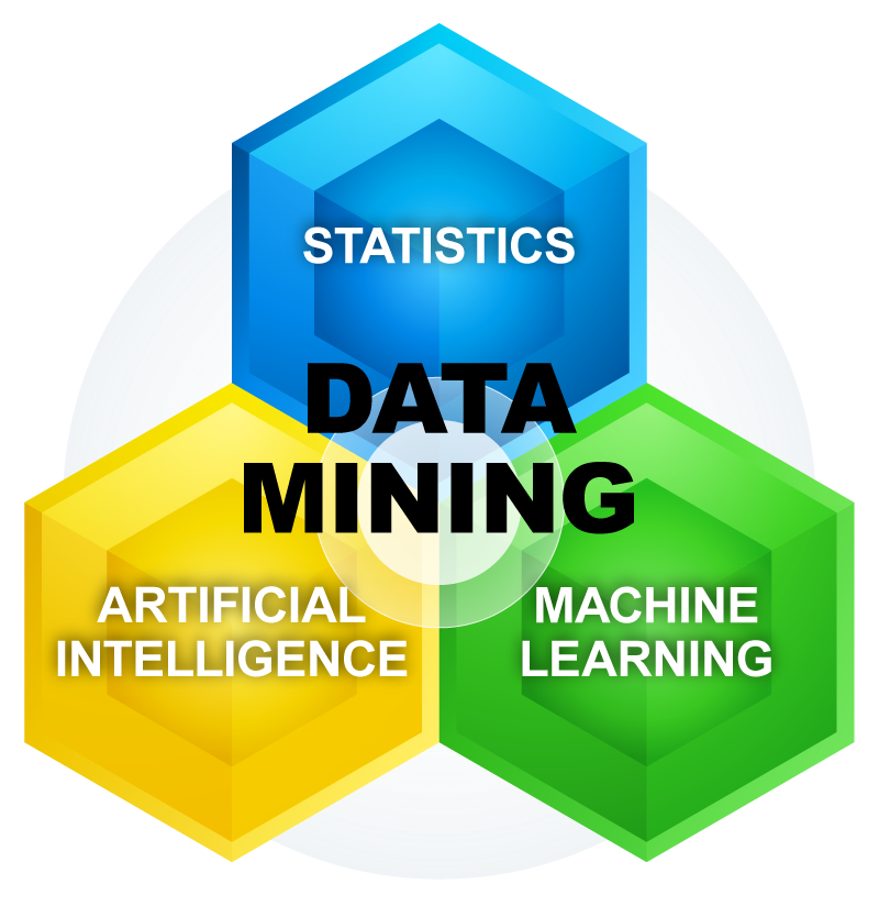 What is data mining?.