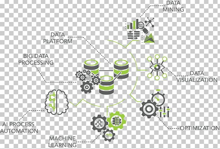 Data Mining Machine Learning Artificial Intelligence Big Data.