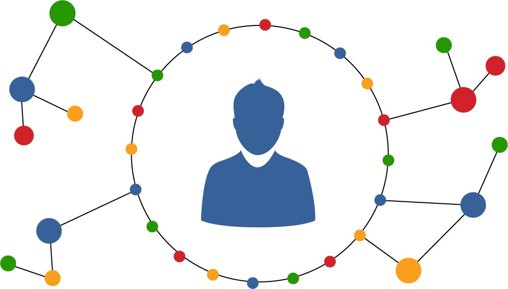 BlueVenn Customer Data Platform.