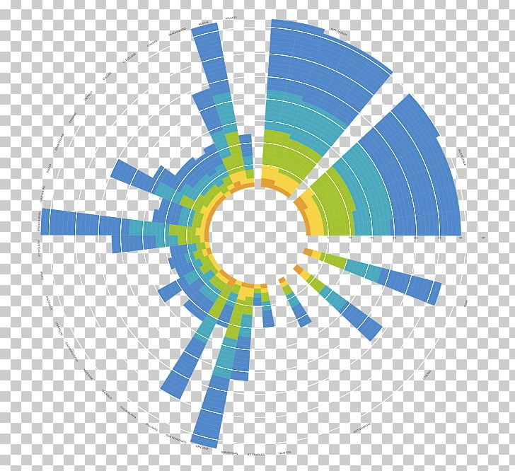 Circle Graphic Design Data Visualization Diagram PNG, Clipart, Brand.
