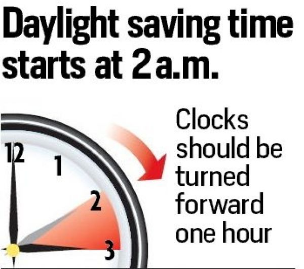 Photostream: Daylight Savings Time And Alberta 2013.