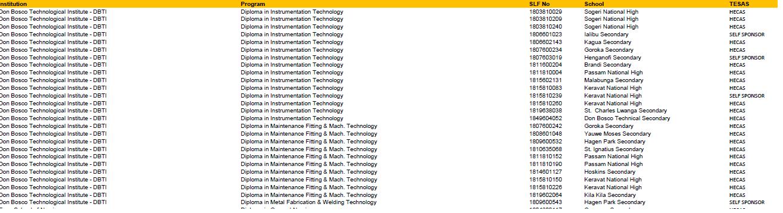 Don Bosco Technical Institute DBTI Acceptance list 2019.