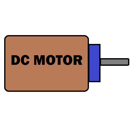 Ten important things about DC Motors.
