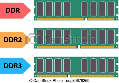 Clipart Vector of Type of ddr ram in flat style csp30679259.