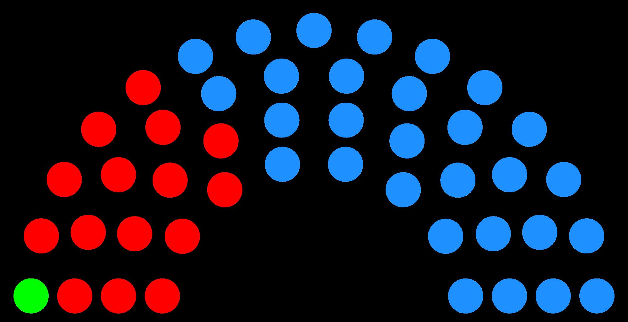 File:Asamblea Regional de Murcia del año 2007.svg.