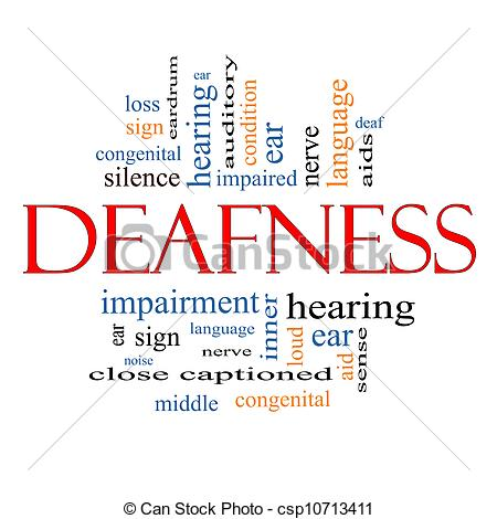 Clipart of Deafness Word Cloud Concept with great terms such as.