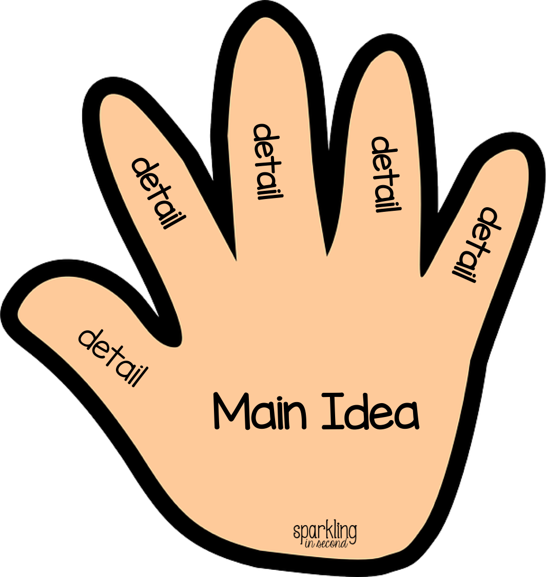 Main Idea Clipart.