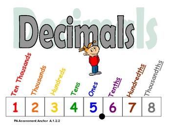 Adding Decimal Numbers.