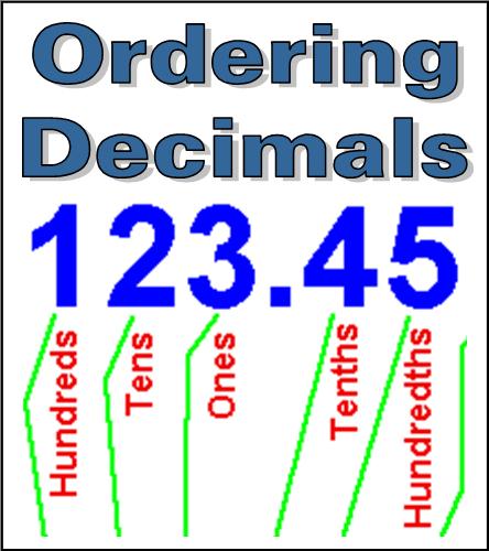 Ordering Decimals.