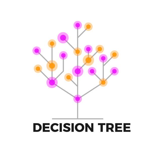 Best Decision Tree Illustrations, Royalty.