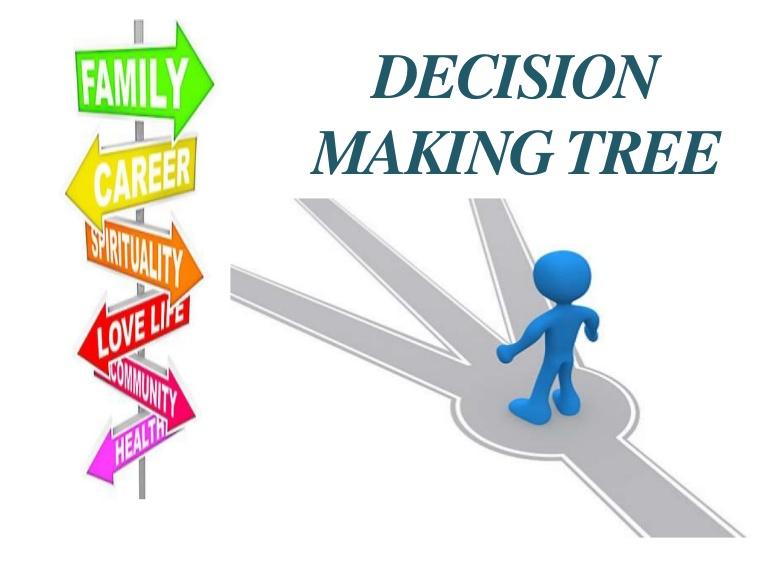 Decision tree.
