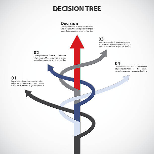 Best Decision Tree Illustrations, Royalty.