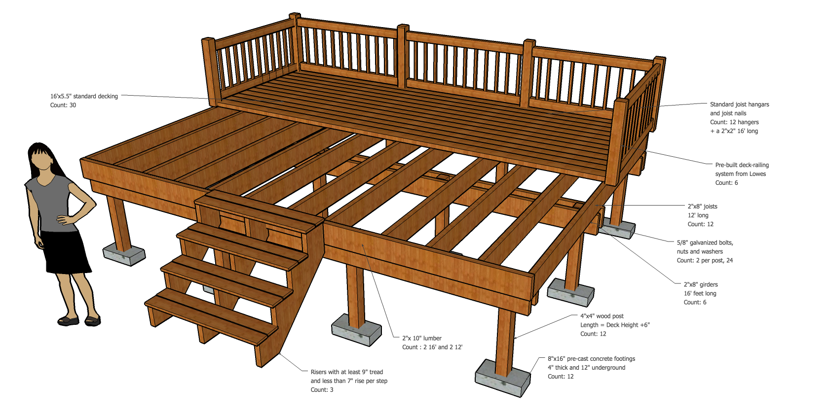File:Deck design with measurements for Wake County building codes.