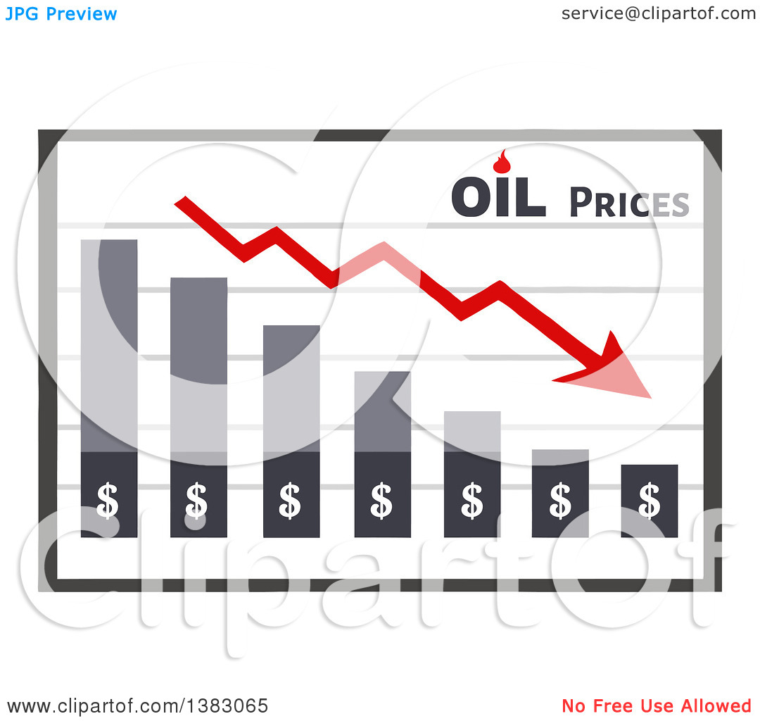 Clipart of a Bar Graph Showing a Decline in Oil Prices.