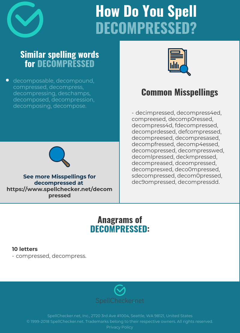 Correct spelling for decompressed [Infographic].