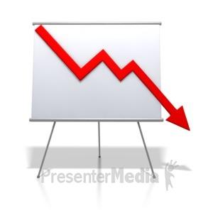 Financial Graph Decrease.