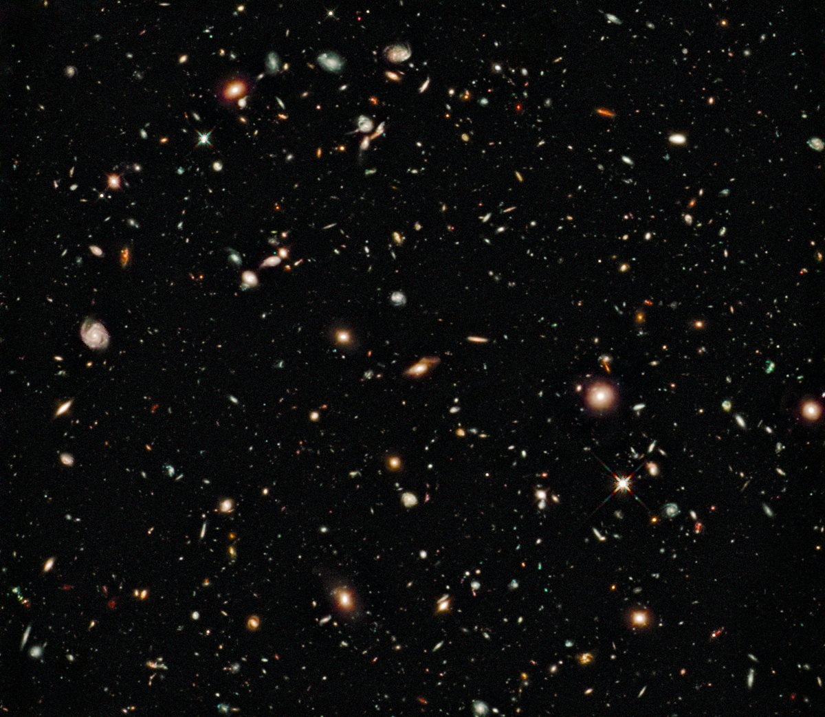 "Perimeter Institute on Twitter: ""The Hubble Deep Field."