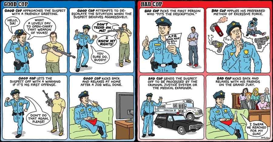 Police Cartoon clipart.
