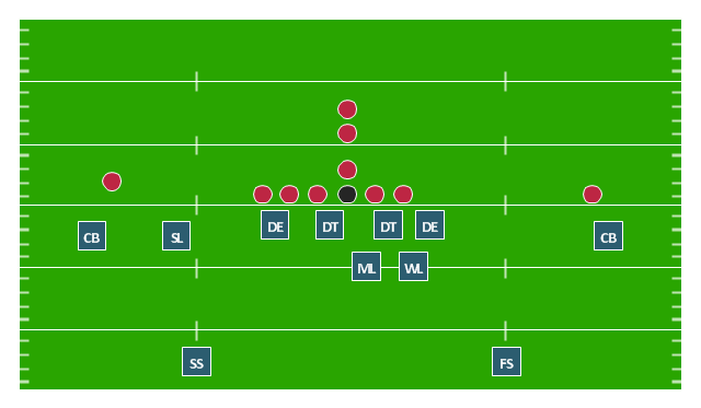 American football positions.