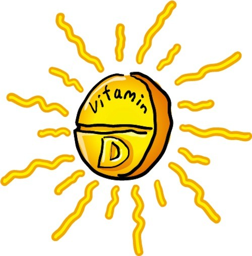 Vitamin Deficiency Clipart.