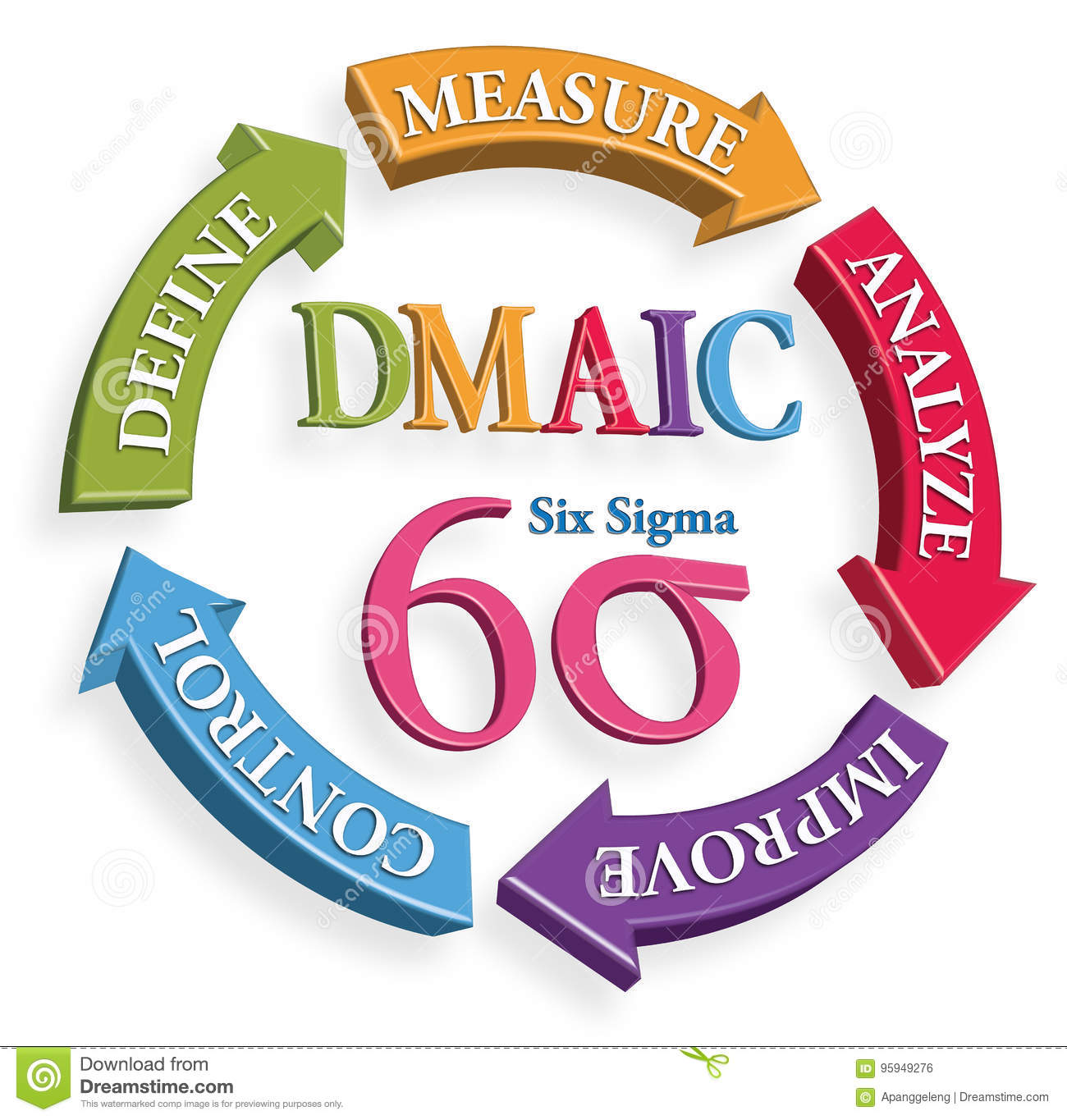 Six Sigma DMAIC Tools For Productivity With Transparency Background.