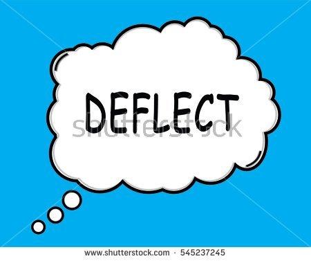 Deflection Stock Photos, Royalty.