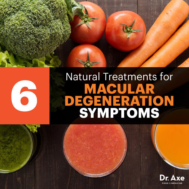 Macular Degeneration Symptoms Clip Art.