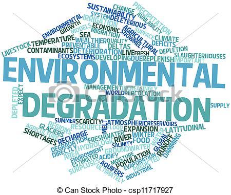 Clip Art of Environmental degradation.